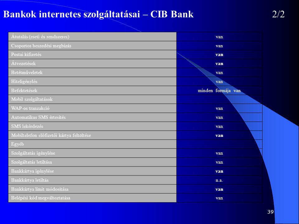 39 Bankok internetes szolgáltatásai – CIB Bank 2/2 Átutalás (eseti és rendszeres)van Csoportos beszedési megbízásvan Postai kifizetésvan Átvezetésekva