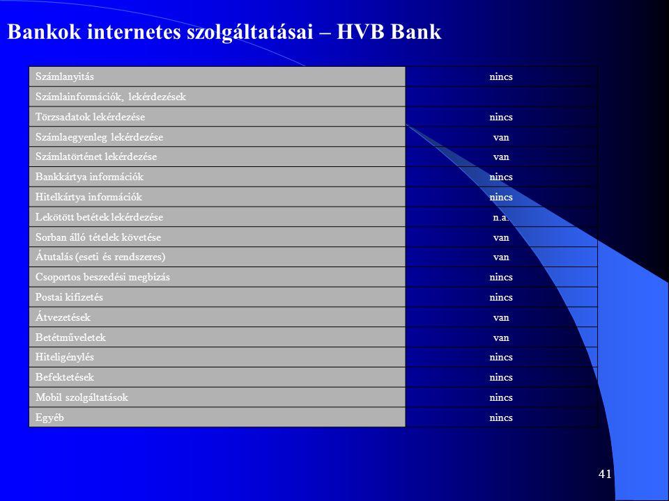 41 Bankok internetes szolgáltatásai – HVB Bank Számlanyitásnincs Számlainformációk, lekérdezések Törzsadatok lekérdezésenincs Számlaegyenleg lekérdezé