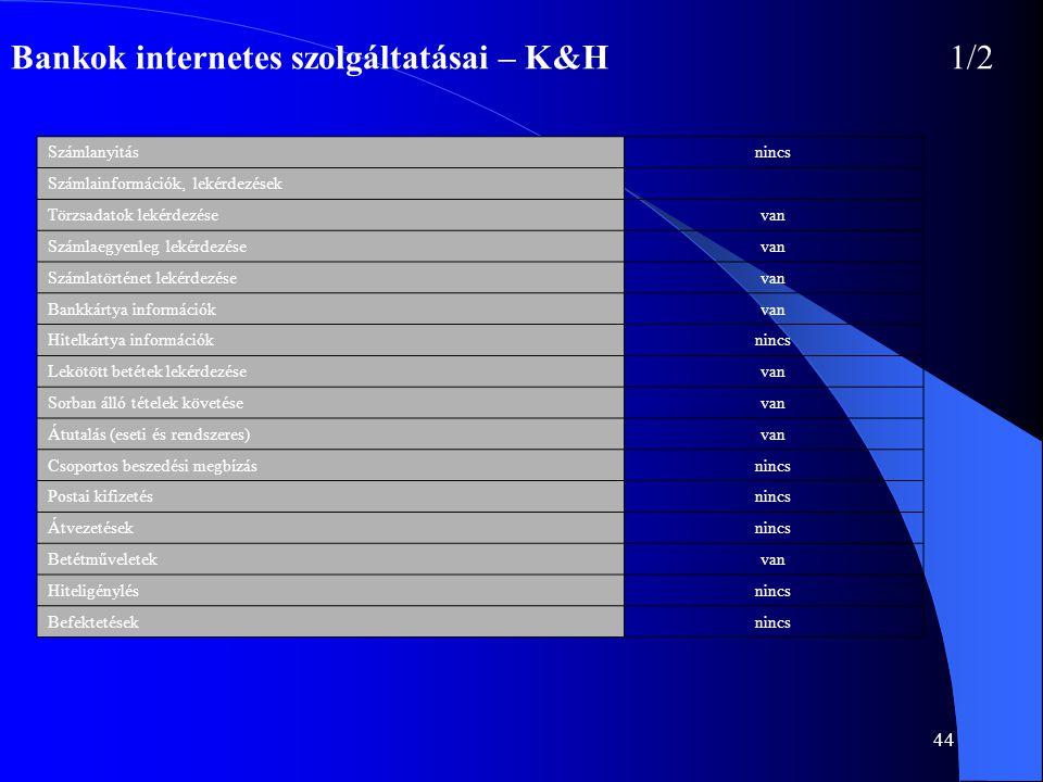 44 Bankok internetes szolgáltatásai – K&H 1/2 Számlanyitásnincs Számlainformációk, lekérdezések Törzsadatok lekérdezésevan Számlaegyenleg lekérdezésev