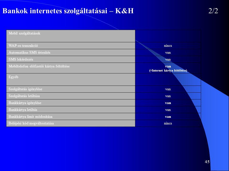 45 Bankok internetes szolgáltatásai – K&H 2/2 Mobil szolgáltatások WAP-os tranzakciónincs Automatikus SMS értesítésvan SMS lekérdezésvan Mobiltelefon