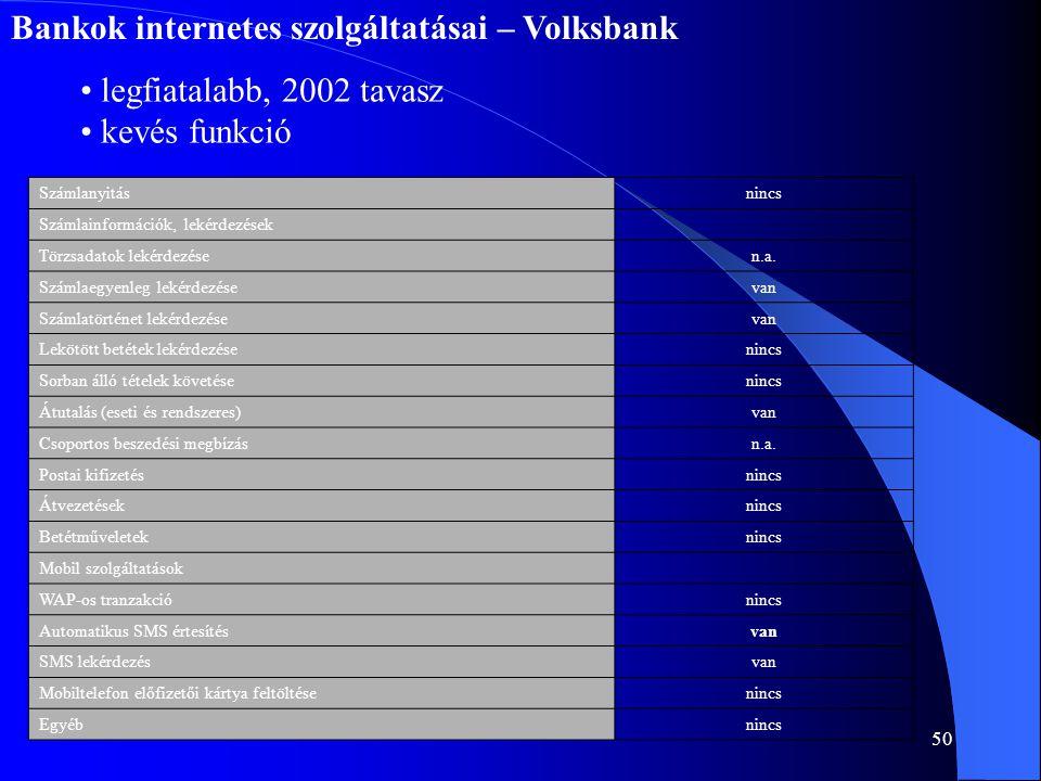 50 Bankok internetes szolgáltatásai – Volksbank • legfiatalabb, 2002 tavasz • kevés funkció Számlanyitásnincs Számlainformációk, lekérdezések Törzsada