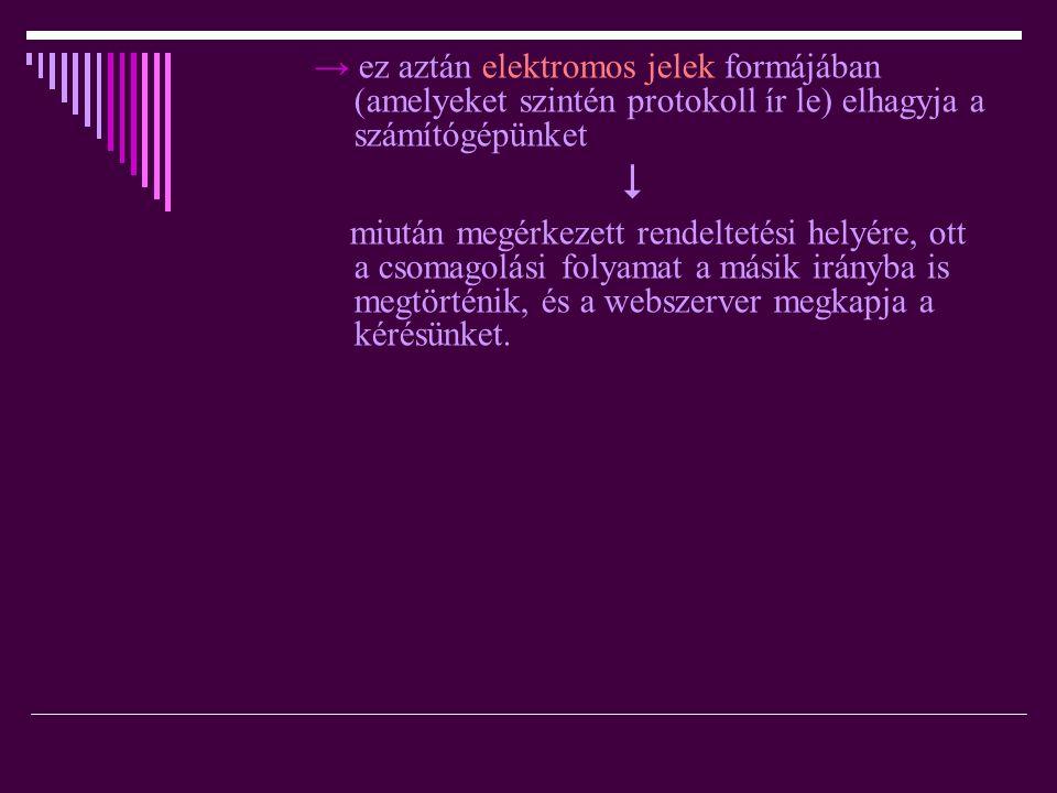 → ez aztán elektromos jelek formájában (amelyeket szintén protokoll ír le) elhagyja a számítógépünket  miután megérkezett rendeltetési helyére, ott a