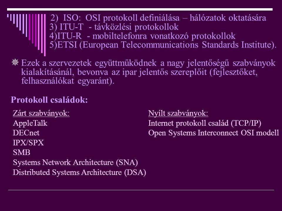 2) ISO: OSI protokoll definiálása – hálózatok oktatására 3) ITU-T - távközlési protokollok 4)ITU-R - mobiltelefonra vonatkozó protokollok 5)ETSI (Euro