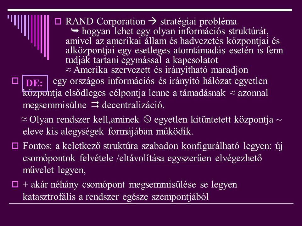  RAND Corporation  stratégiai probléma  hogyan lehet egy olyan információs struktúrát, amivel az amerikai állam és hadvezetés központjai és alközpo