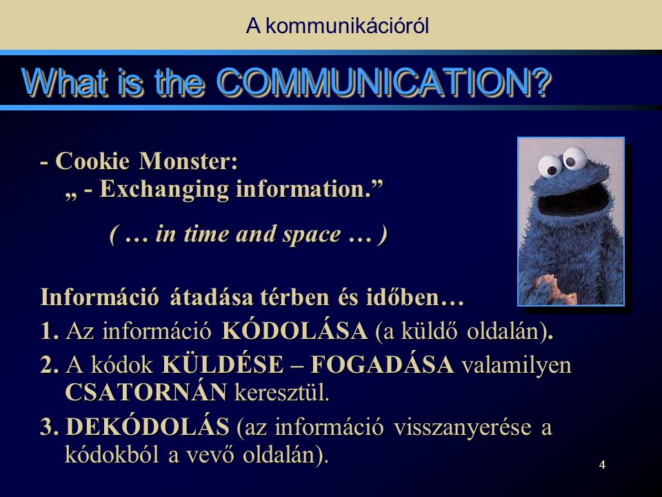 4 What is the COMMUNICATION.