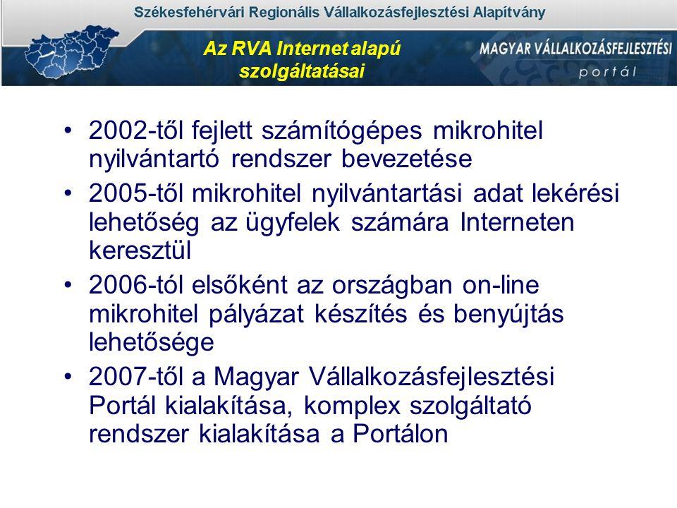 Az RVA Internet alapú szolgáltatásai •2002-től fejlett számítógépes mikrohitel nyilvántartó rendszer bevezetése •2005-től mikrohitel nyilvántartási adat lekérési lehetőség az ügyfelek számára Interneten keresztül •2006-tól elsőként az országban on-line mikrohitel pályázat készítés és benyújtás lehetősége •2007-től a Magyar Vállalkozásfejlesztési Portál kialakítása, komplex szolgáltató rendszer kialakítása a Portálon