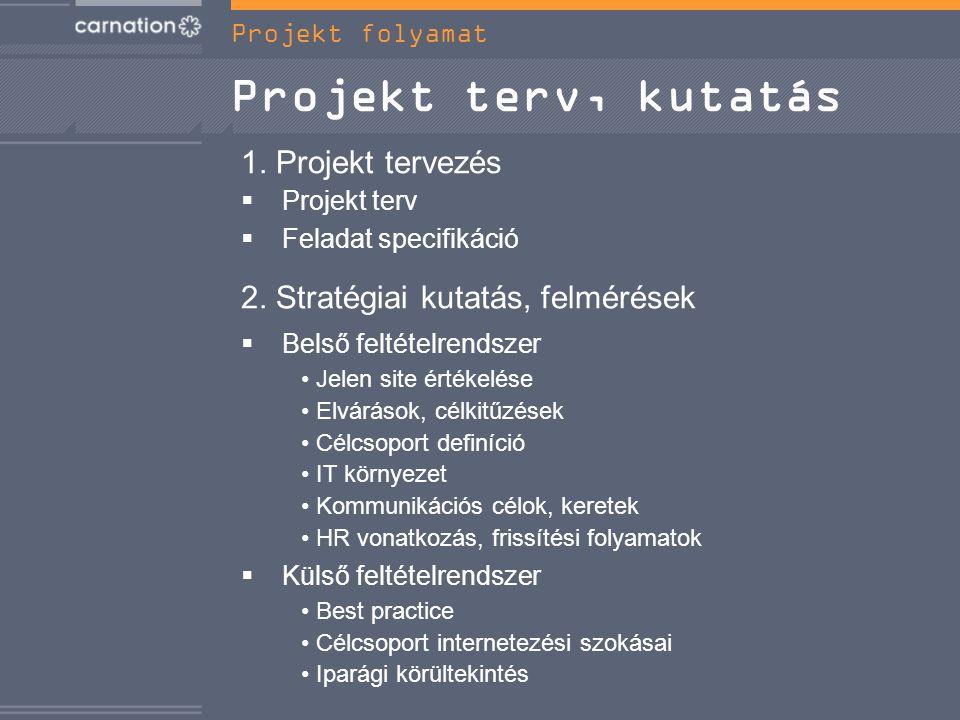 Projekt terv, kutatás Projekt folyamat 1. Projekt tervezés  Projekt terv  Feladat specifikáció 2.