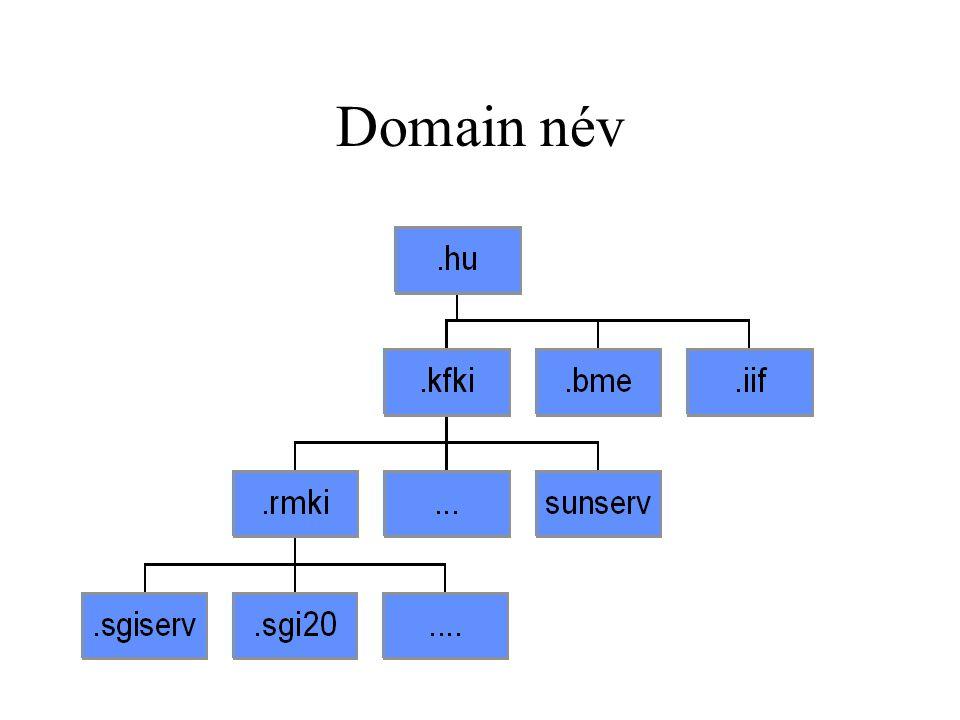 Monitorozó eszköz - Ping • mindenütt rendelkezésre áll, –nincs szükség speciális szoftver beszerzésére •alacsony hálózati terhelés •csomagvesztés, válaszidõ, elérhetõség, elõre nem megjósolható •célállomás gondos választása (DNS, WEB) •értékelhetõ mérések