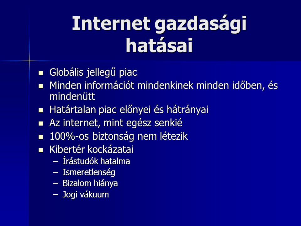 Internet gazdasági hatásai  Globális jellegű piac  Minden információt mindenkinek minden időben, és mindenütt  Határtalan piac előnyei és hátrányai