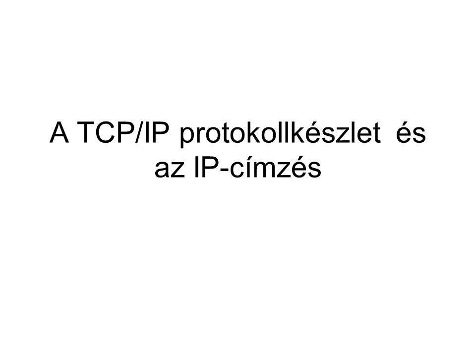 A TCP/IP protokollkészlet és az IP-címzés