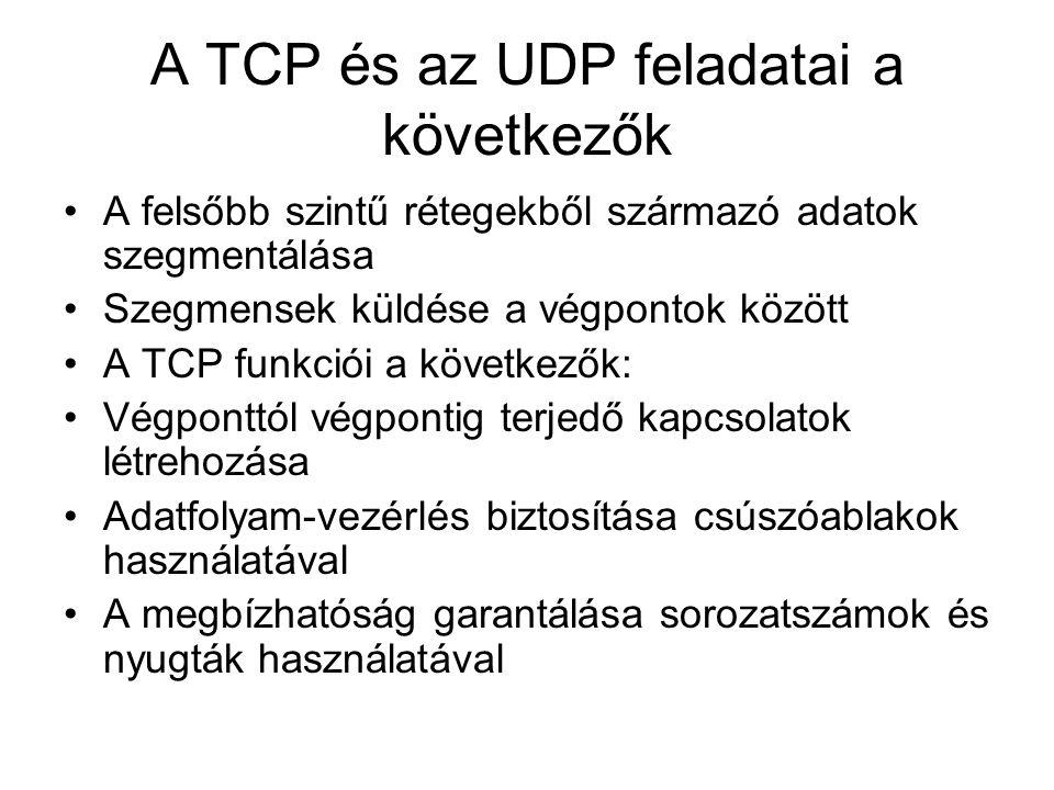 A TCP és az UDP feladatai a következők •A felsőbb szintű rétegekből származó adatok szegmentálása •Szegmensek küldése a végpontok között •A TCP funkci