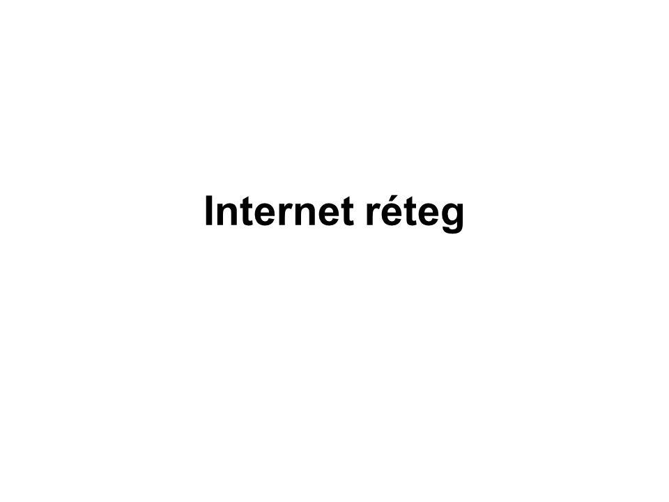 Internet réteg