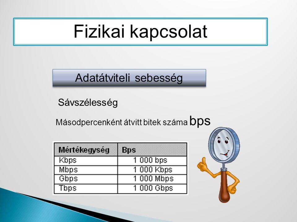 Az INTERNET szolgáltatásai Elektronikus levelezés - Protokollok: Az SMTP (Simple Mail Transfer Protocol) egyszerű levéltovábbítási protokoll, amely a hálózaton az elektronikus levelek továbbításáért felelős.