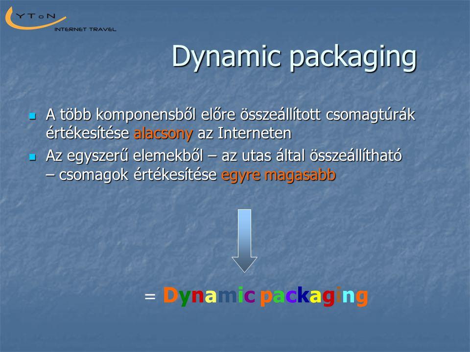Dynamic packaging  A több komponensből előre összeállított csomagtúrák értékesítése alacsony az Interneten  Az egyszerű elemekből – az utas által ös