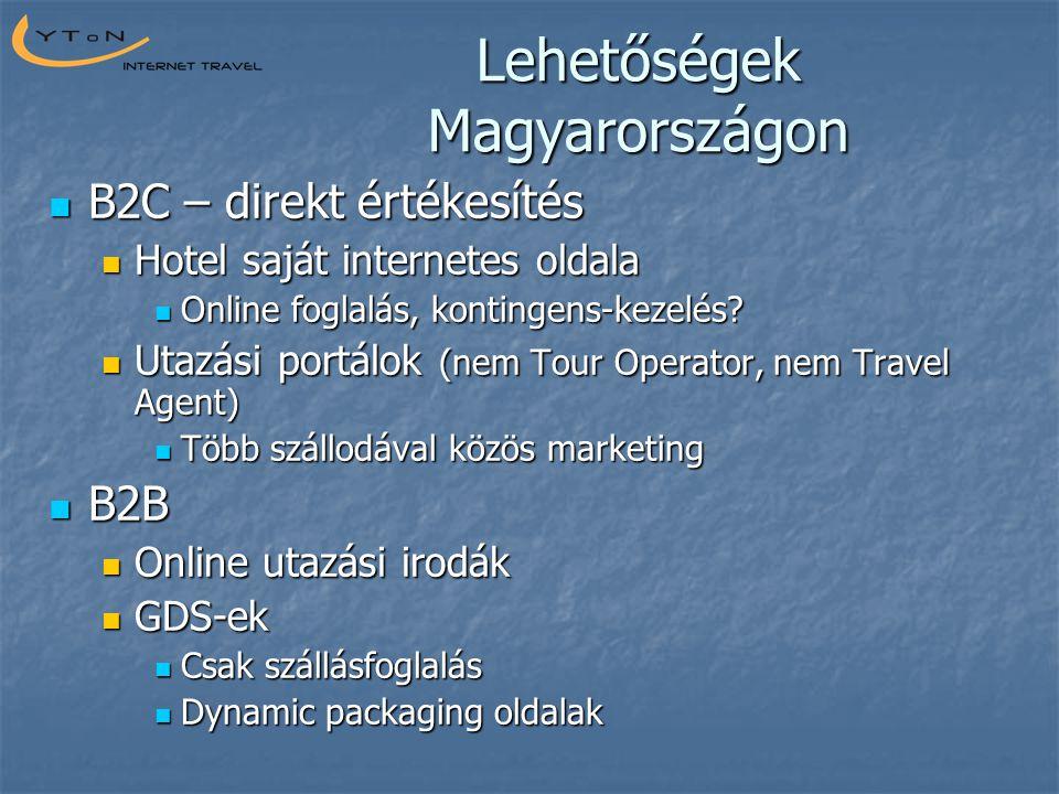 Lehetőségek Magyarországon  B2C – direkt értékesítés  Hotel saját internetes oldala  Online foglalás, kontingens-kezelés?  Utazási portálok (nem T