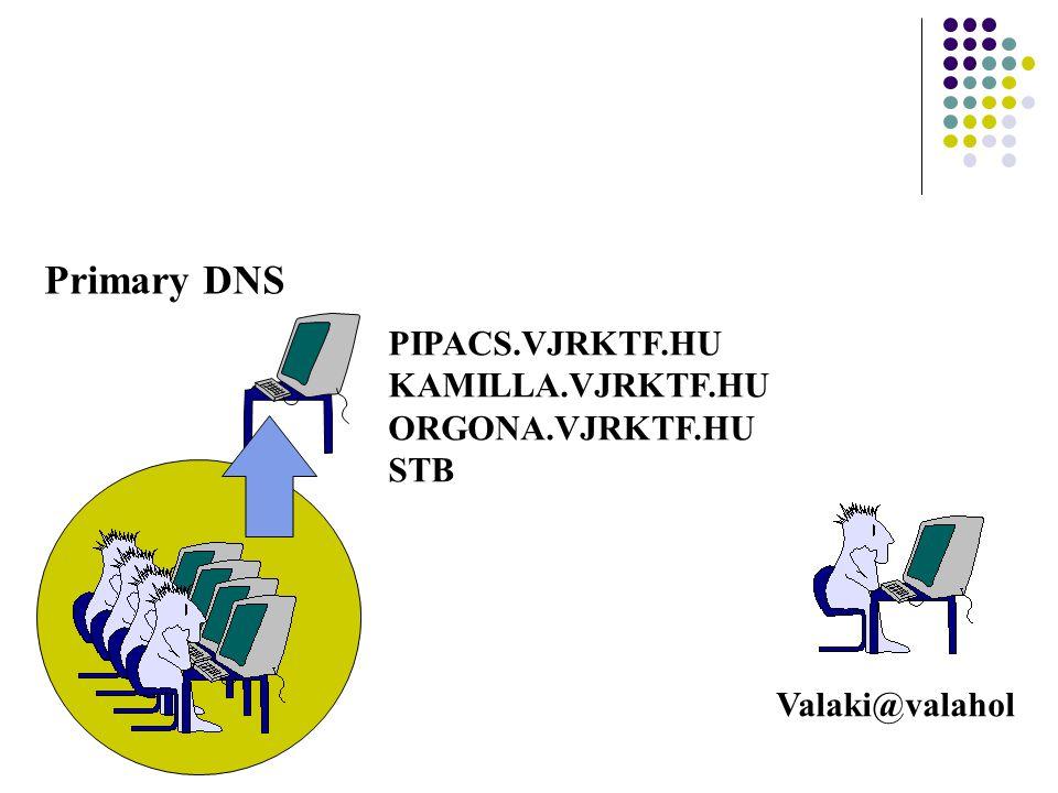 Valaki@valahol Primary DNS PIPACS.VJRKTF.HU KAMILLA.VJRKTF.HU ORGONA.VJRKTF.HU STB