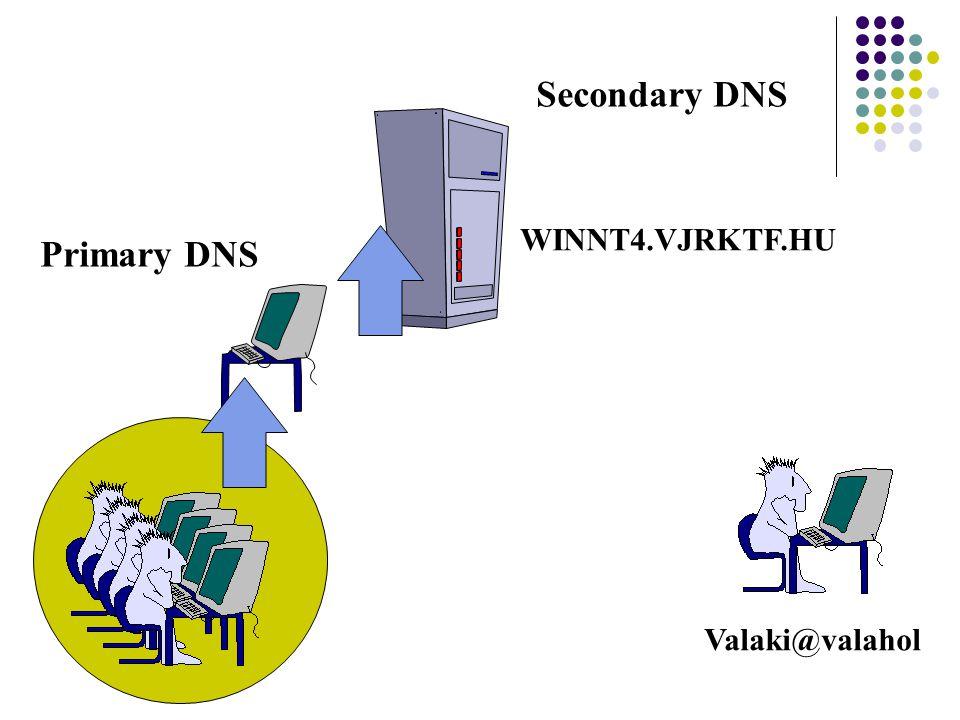 Valaki@valahol Primary DNS WINNT4.VJRKTF.HU Secondary DNS