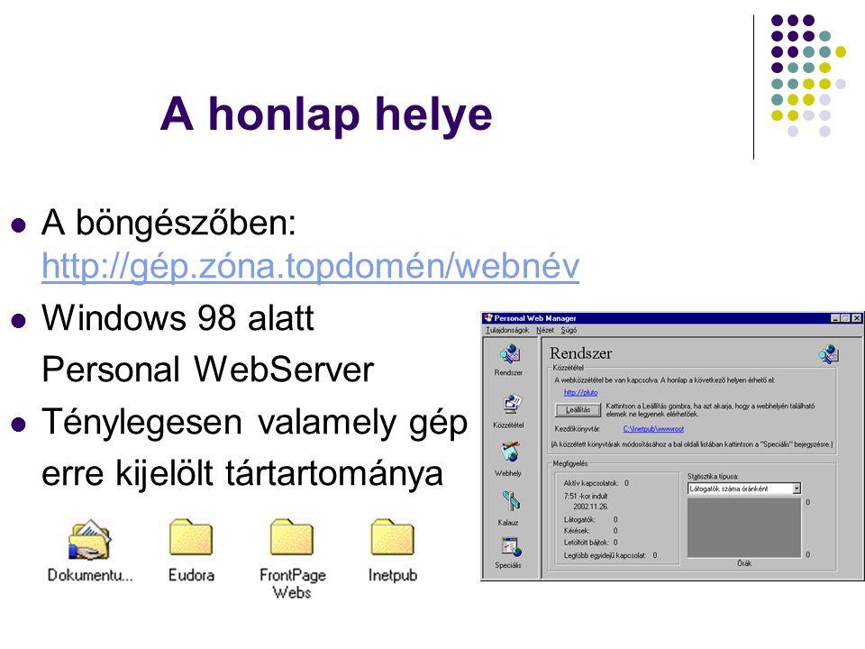 A honlap helye  A böngészőben: http://gép.zóna.topdomén/webnév http://gép.zóna.topdomén/webnév  Windows 98 alatt Personal WebServer  Ténylegesen va