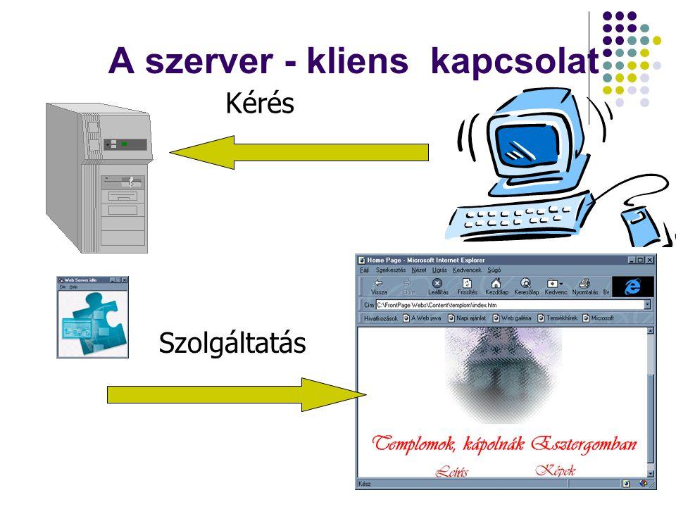 A szerver - kliens kapcsolat Kérés Szolgáltatás