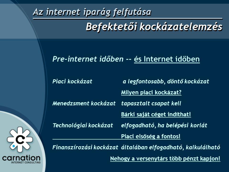 Pre-internet időben -- és Internet időben Piaci kockázat a legfontosabb, döntő kockázat Milyen piaci kockázat? Menedzsment kockázat tapasztalt csapat