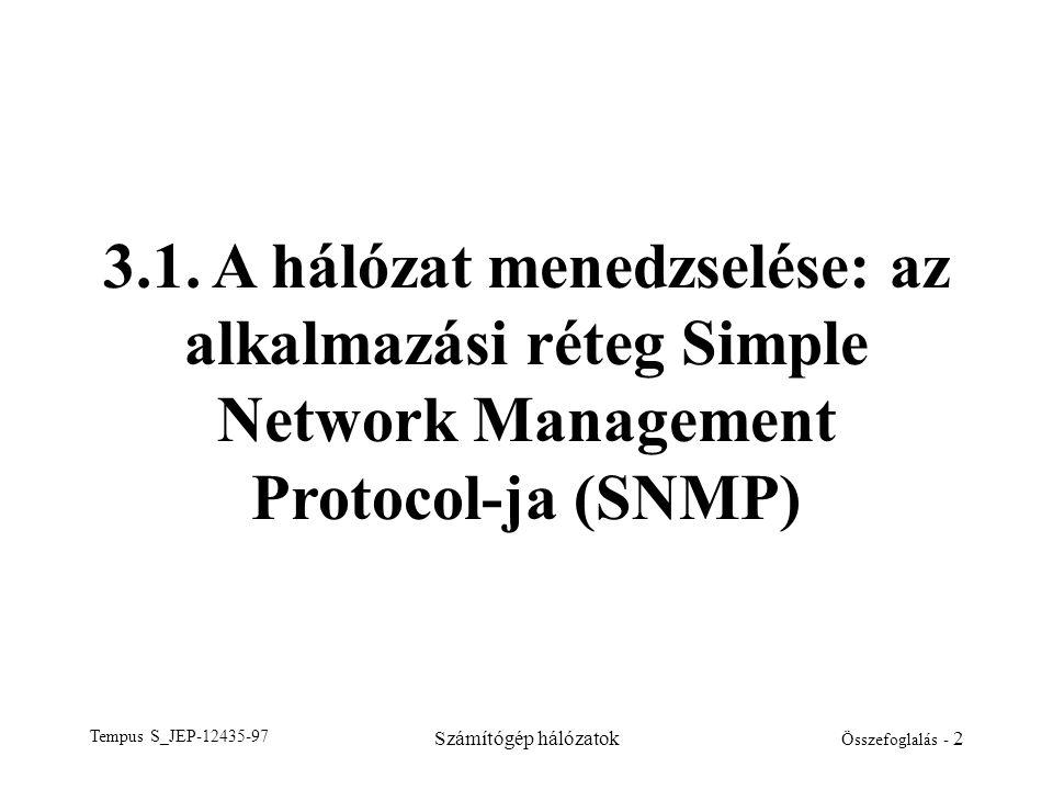 Tempus S_JEP-12435-97 Számítógép hálózatok Összefoglalás - 2 3.1. A hálózat menedzselése: az alkalmazási réteg Simple Network Management Protocol-ja (