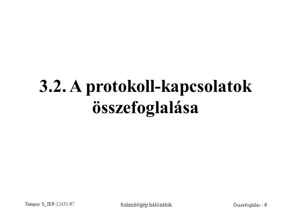 Tempus S_JEP-12435-97 Számítógép hálózatok Összefoglalás - 6 3.2. A protokoll-kapcsolatok összefoglalása