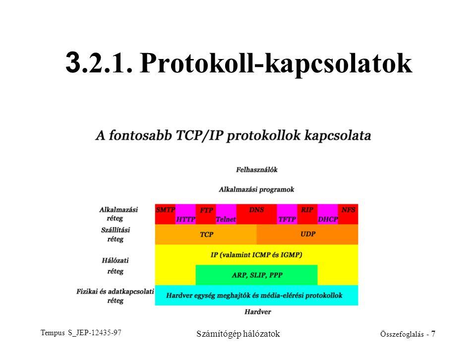 Tempus S_JEP-12435-97 Számítógép hálózatok Összefoglalás - 8 3.2.2.