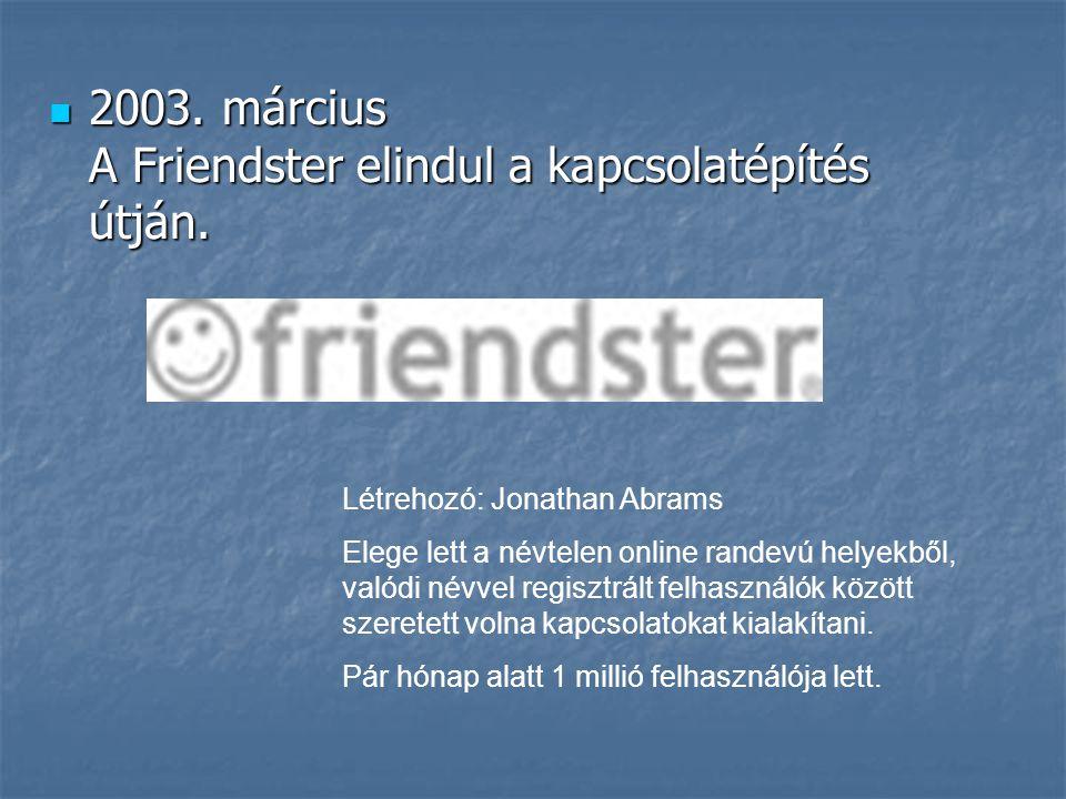  2003. március A Friendster elindul a kapcsolatépítés útján. Létrehozó: Jonathan Abrams Elege lett a névtelen online randevú helyekből, valódi névvel