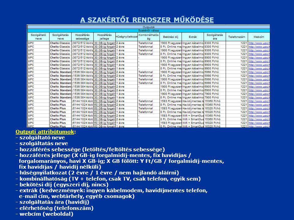 A SZAKÉRTŐI RENDSZER MŰKÖDÉSE Outputi attribútumok: - szolgáltató neve - szolgáltatás neve - hozzáférés sebessége (letöltés/feltöltés sebessége) - hozzáférés jellege (X GB-ig forgalmidíj-mentes, fix havidíjas / forgalomarányos, havi X GB-ig; X GB fölött: Y Ft/GB / forgalmidíj-mentes, fix havidíjas / havidíj nélküli) - hűségnyilatkozat (2 évre / 1 évre / nem hajlandó aláírni) - kombinálhatóság (TV + telefon, csak TV, csak telefon, egyik sem) - bekötési díj (egyszeri díj, nincs) - extrák (kedvezmények: ingyen kábelmodem, havidíjmentes telefon, e-mail cím, webtárhely, egyéb csomagok) - szolgáltatás ára (havidíj) - elérhetőség (telefonszám) - webcím (weboldal)