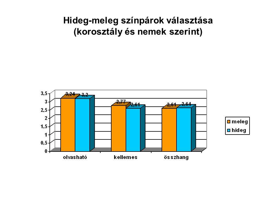 Hideg-meleg színpárok választása (korosztály és nemek szerint)