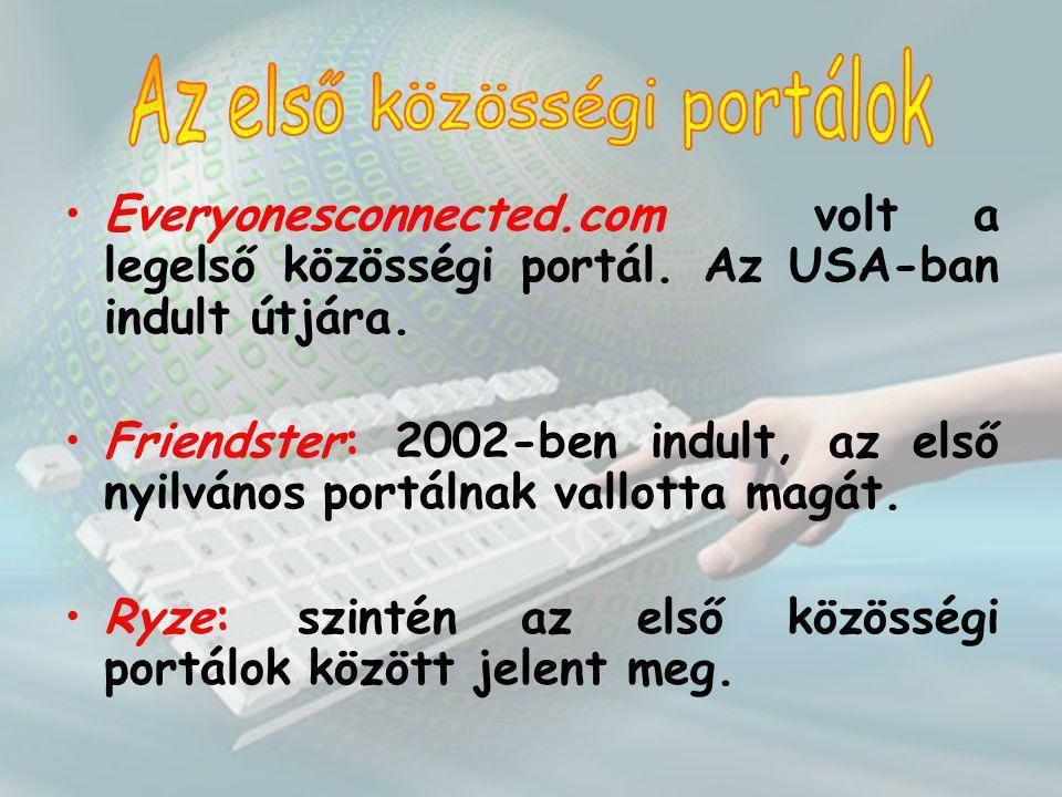 •E•Everyonesconnected.com volt a legelső közösségi portál.