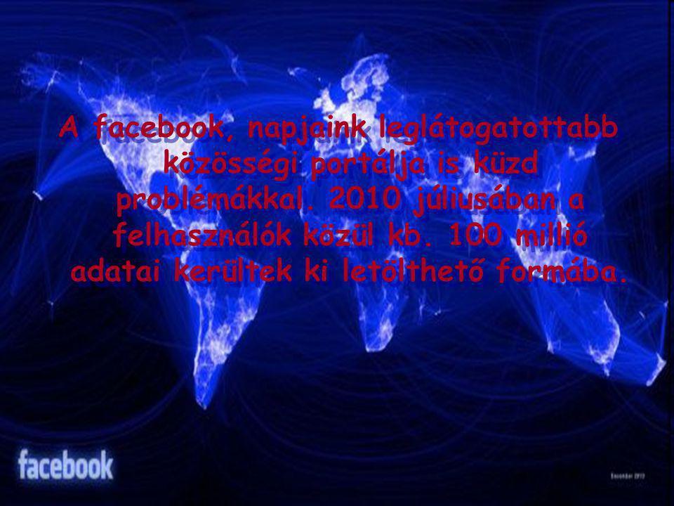 A facebook, napjaink leglátogatottabb közösségi portálja is küzd problémákkal.