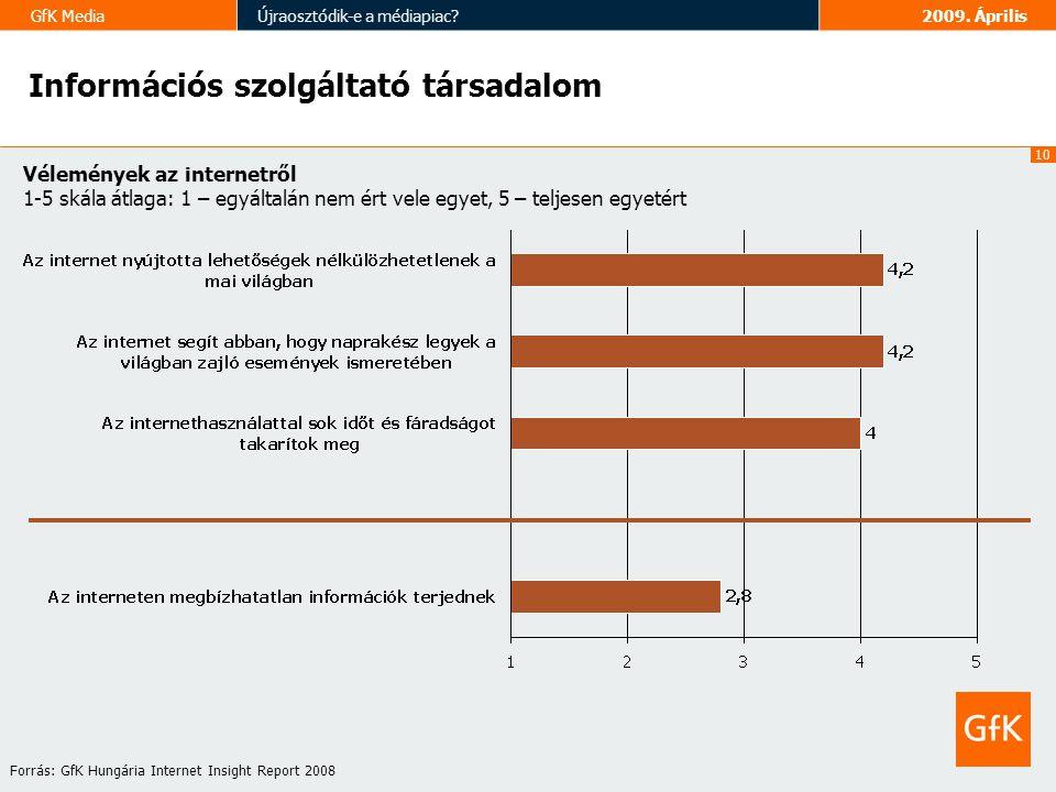 10 GfK MediaÚjraosztódik-e a médiapiac?2009.