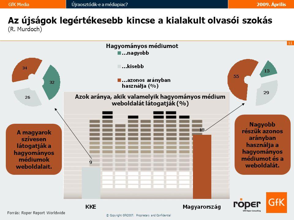 11 GfK MediaÚjraosztódik-e a médiapiac 2009.