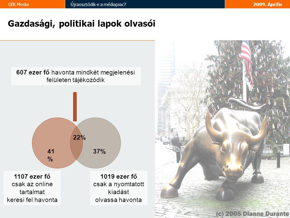 12 GfK MediaÚjraosztódik-e a médiapiac 2009.