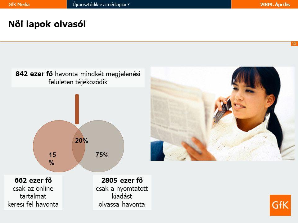 15 GfK MediaÚjraosztódik-e a médiapiac?2009.