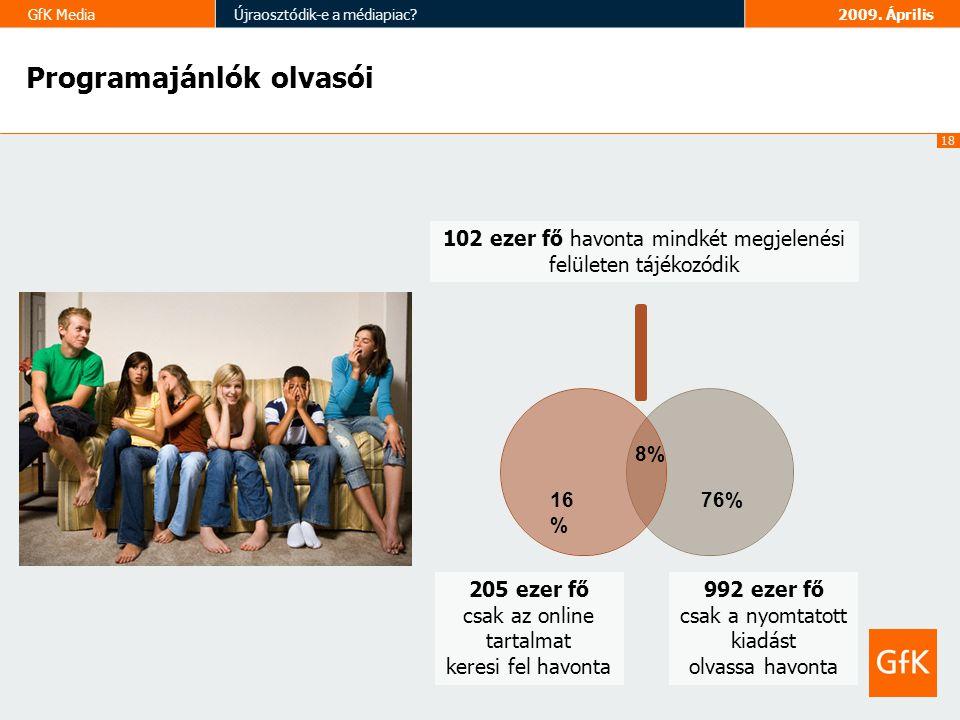 18 GfK MediaÚjraosztódik-e a médiapiac?2009.
