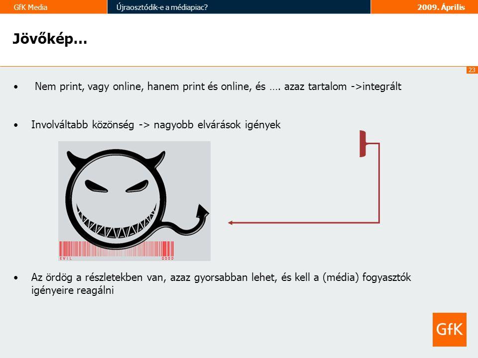 23 GfK MediaÚjraosztódik-e a médiapiac 2009.