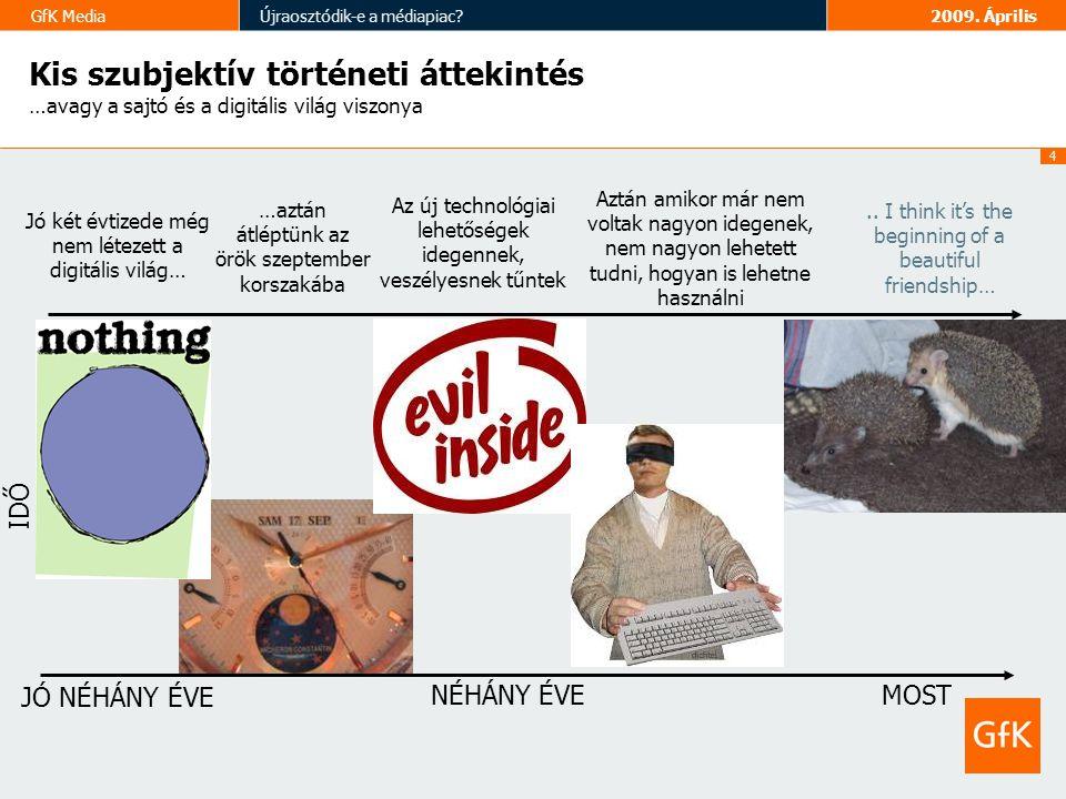 4 GfK MediaÚjraosztódik-e a médiapiac 2009.