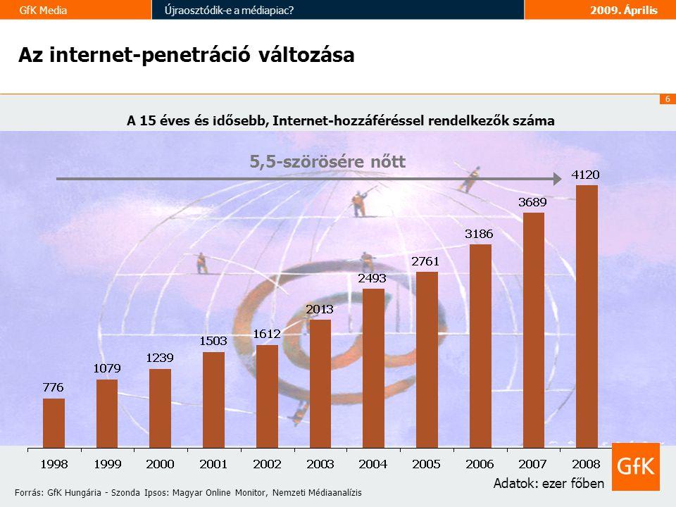 6 GfK MediaÚjraosztódik-e a médiapiac 2009.