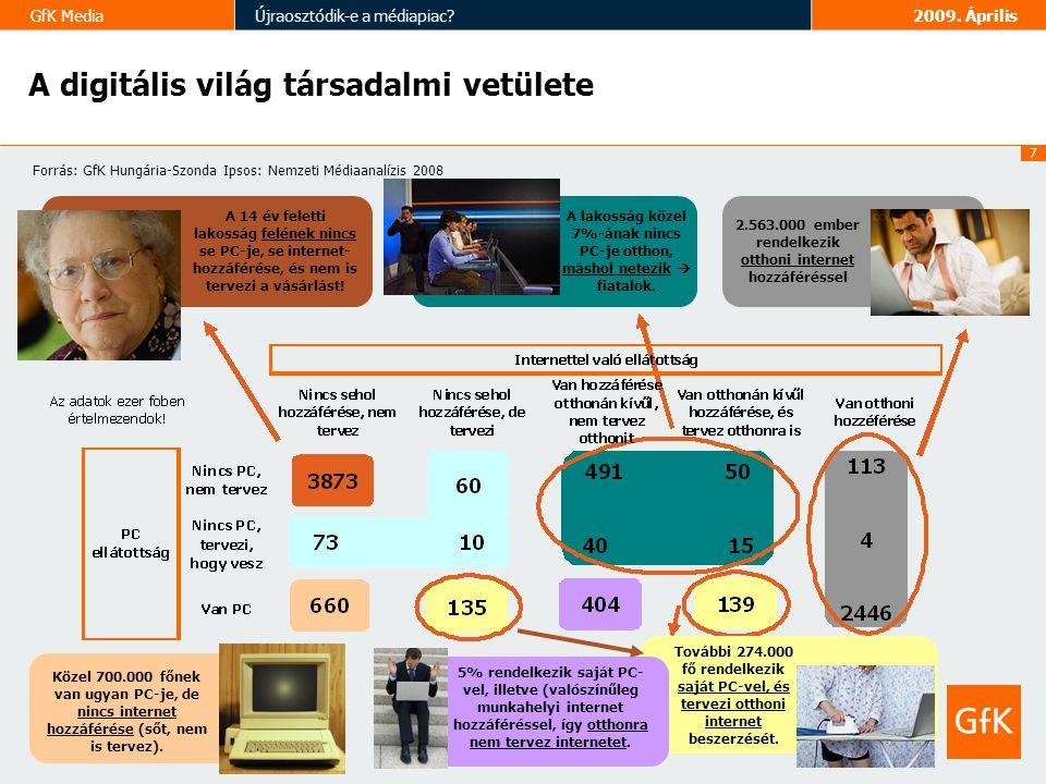 7 GfK MediaÚjraosztódik-e a médiapiac 2009.