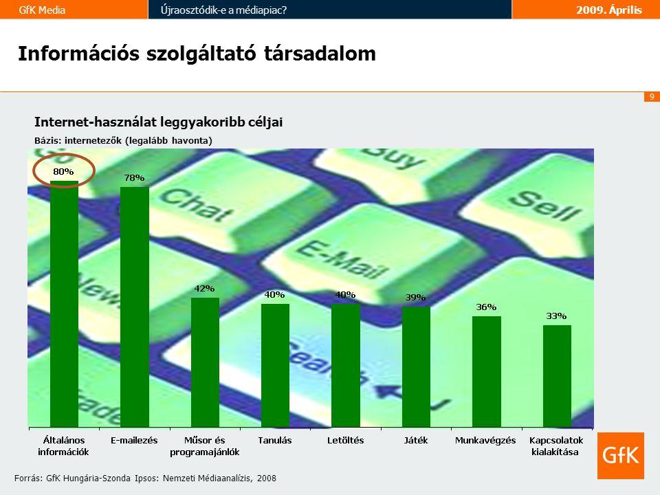 9 GfK MediaÚjraosztódik-e a médiapiac 2009.