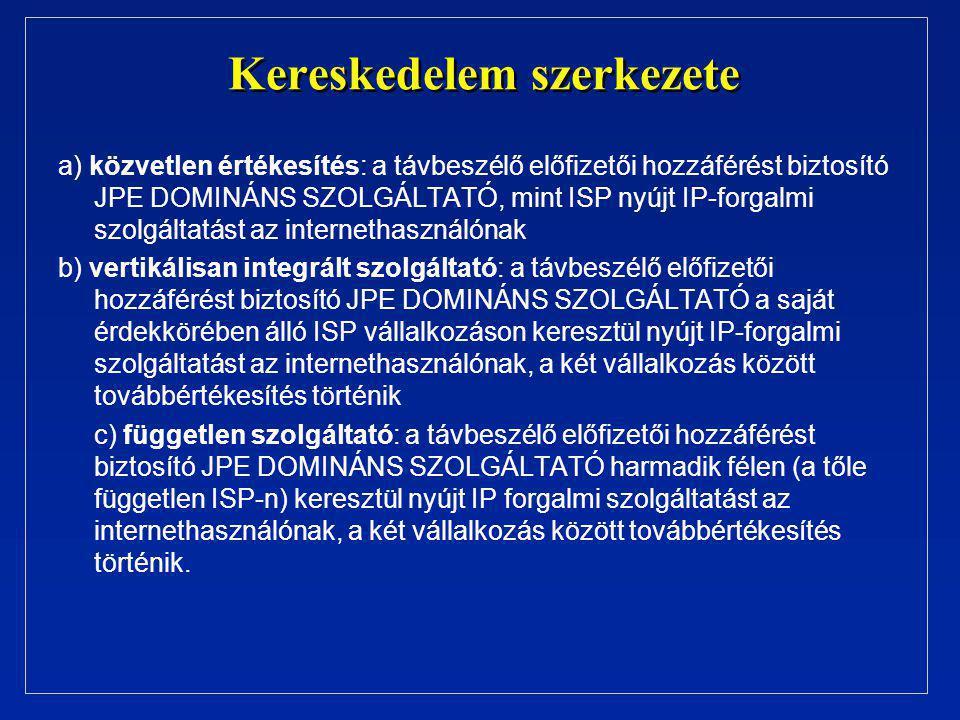 Kereskedelem szerkezete a) közvetlen értékesítés: a távbeszélő előfizetői hozzáférést biztosító JPE DOMINÁNS SZOLGÁLTATÓ, mint ISP nyújt IP-forgalmi szolgáltatást az internethasználónak b) vertikálisan integrált szolgáltató: a távbeszélő előfizetői hozzáférést biztosító JPE DOMINÁNS SZOLGÁLTATÓ a saját érdekkörében álló ISP vállalkozáson keresztül nyújt IP-forgalmi szolgáltatást az internethasználónak, a két vállalkozás között továbbértékesítés történik c) független szolgáltató: a távbeszélő előfizetői hozzáférést biztosító JPE DOMINÁNS SZOLGÁLTATÓ harmadik félen (a tőle független ISP-n) keresztül nyújt IP forgalmi szolgáltatást az internethasználónak, a két vállalkozás között továbbértékesítés történik.