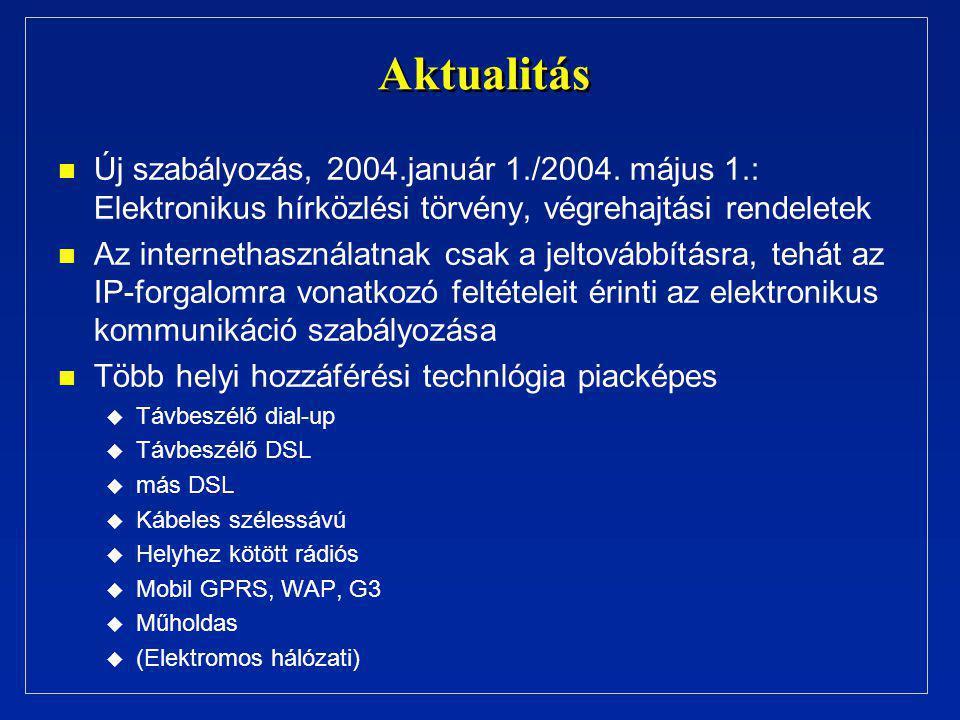 Aktualitás n n Új szabályozás, 2004.január 1./2004. május 1.: Elektronikus hírközlési törvény, végrehajtási rendeletek n n Az internethasználatnak csa
