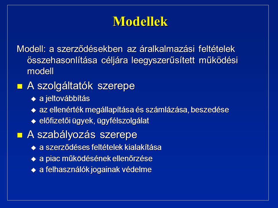 Modellek Modell: a szerződésekben az áralkalmazási feltételek összehasonlítása céljára leegyszerűsített működési modell n A szolgáltatók szerepe u a jeltovábbítás u az ellenérték megállapítása és számlázása, beszedése u előfizetői ügyek, ügyfélszolgálat n A szabályozás szerepe u a szerződéses feltételek kialakítása u a piac működésének ellenőrzése u a felhasználók jogainak védelme