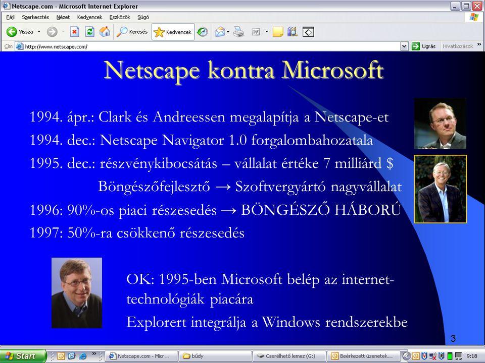 3 Netscape kontra Microsoft 1994. ápr.: Clark és Andreessen megalapítja a Netscape-et 1994. dec.: Netscape Navigator 1.0 forgalombahozatala 1995. dec.