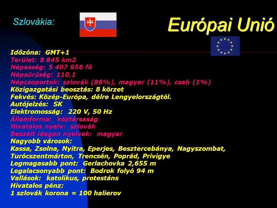 Európai Unió Szlovákia: Időzóna: GMT+1 Terület: 8 845 km2 Népesség: 5 407 956 fő Népsűrűség: 110,1 Népcsoportok: szlovák (86%), magyar (11%), cseh (1%) Közigazgatási beosztás: 8 körzet Fekvés: Közép-Európa, délre Lengyelországtól.