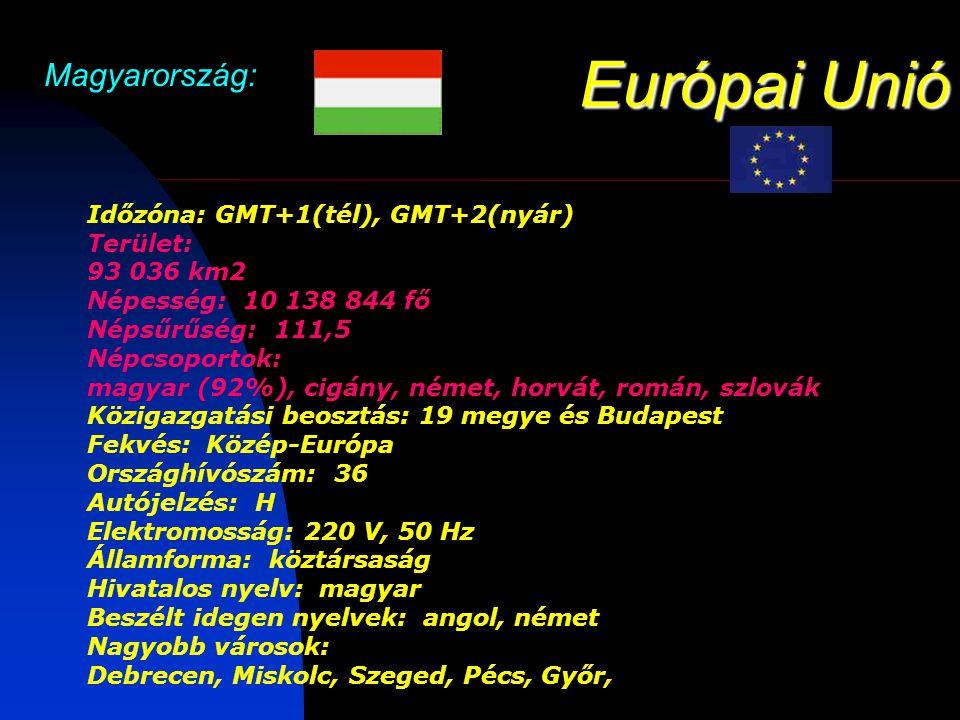 Európai Unió Magyarország: Időzóna: GMT+1(tél), GMT+2(nyár) Terület: 93 036 km2 Népesség: 10 138 844 fő Népsűrűség: 111,5 Népcsoportok: magyar (92%), cigány, német, horvát, román, szlovák Közigazgatási beosztás: 19 megye és Budapest Fekvés: Közép-Európa Országhívószám: 36 Autójelzés: H Elektromosság: 220 V, 50 Hz Államforma: köztársaság Hivatalos nyelv: magyar Beszélt idegen nyelvek: angol, német Nagyobb városok: Debrecen, Miskolc, Szeged, Pécs, Győr,