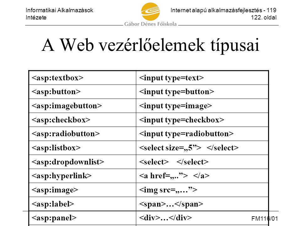 Informatikai AlkalmazásokInternet alapú alkalmazásfejlesztés - 119 Intézete122. oldal FM116/01 A Web vezérlőelemek típusai … … …
