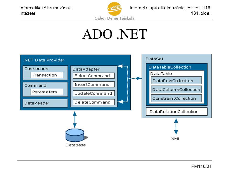 Informatikai AlkalmazásokInternet alapú alkalmazásfejlesztés - 119 Intézete131. oldal FM116/01 ADO.NET